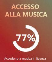 utenti-web-x-musica-1